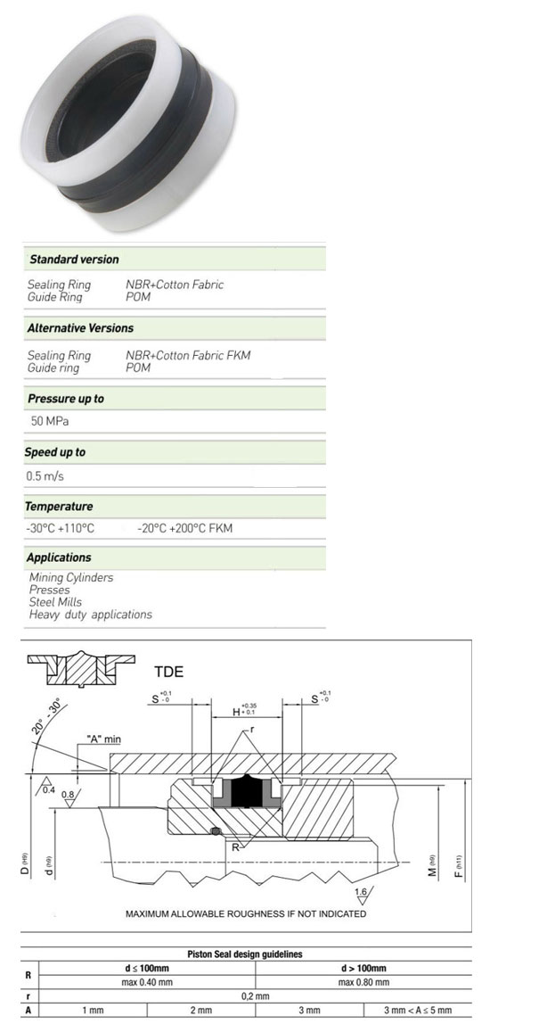 Piston Seals Profile - TDE