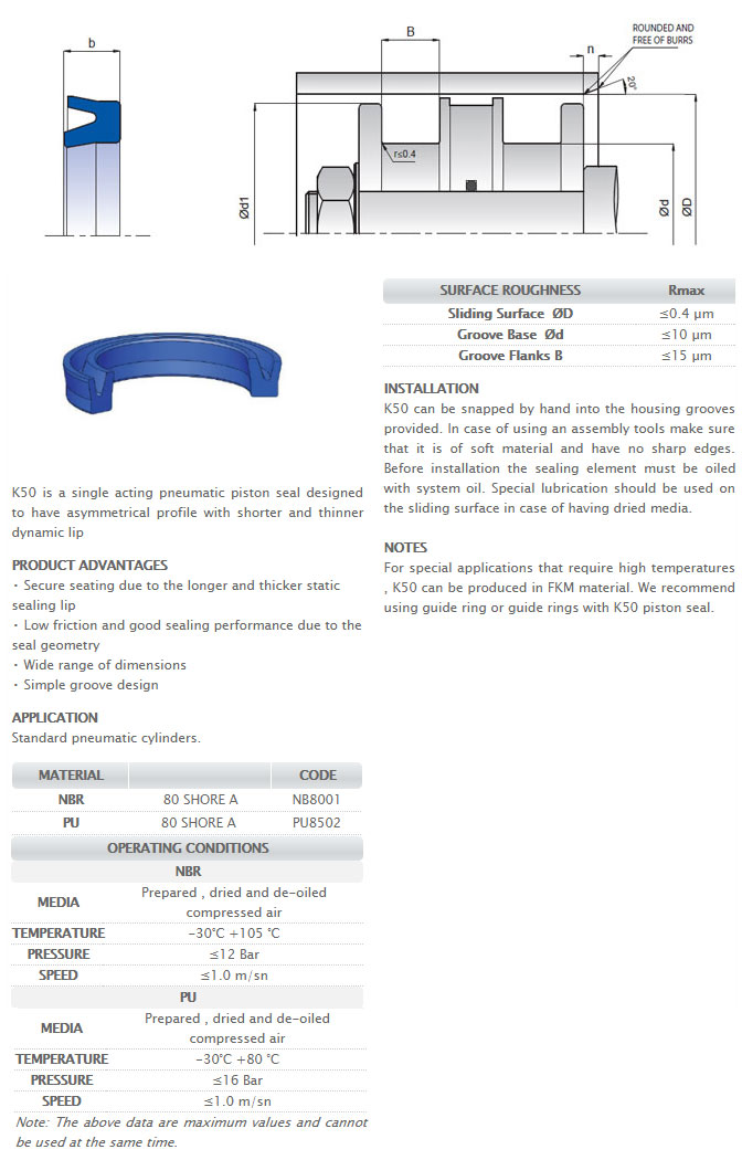 Pneumetic Piston Seals Profile - K50