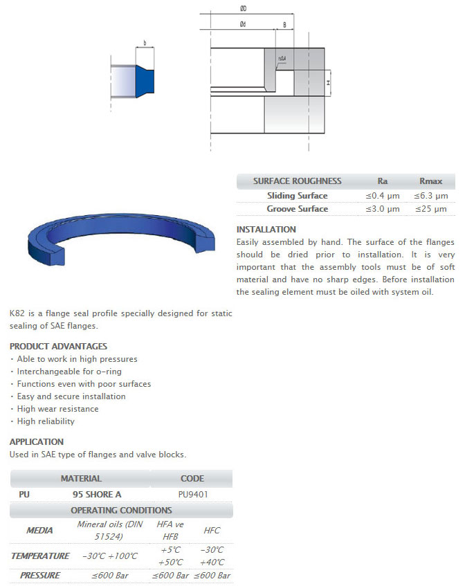 Static Sealing Elements Profile - K82