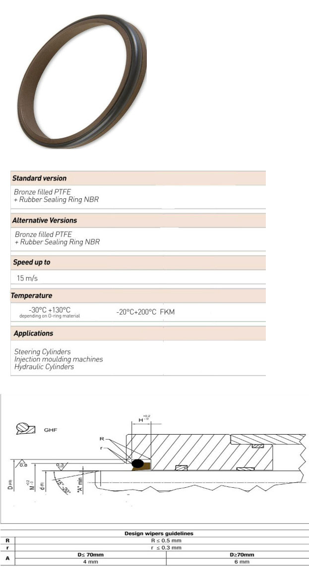 Wiper Seals Profile - GHF